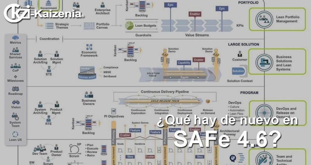 que hay de nuevo SAFe 4.6