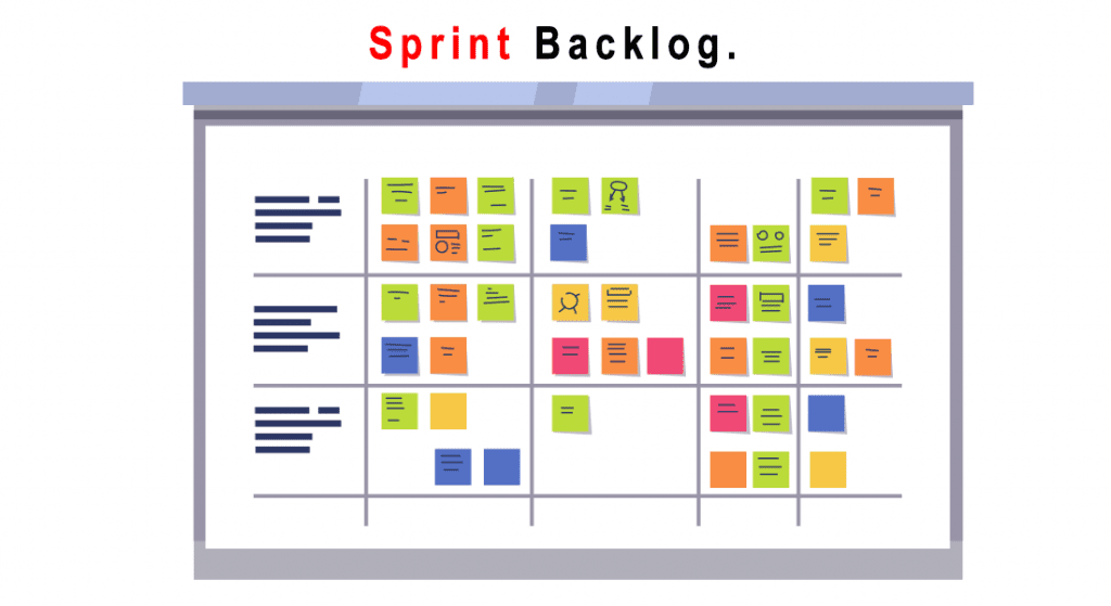 tablero sprint backlog